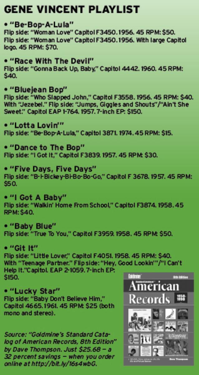 Gene Vincent Top 10 Playlist