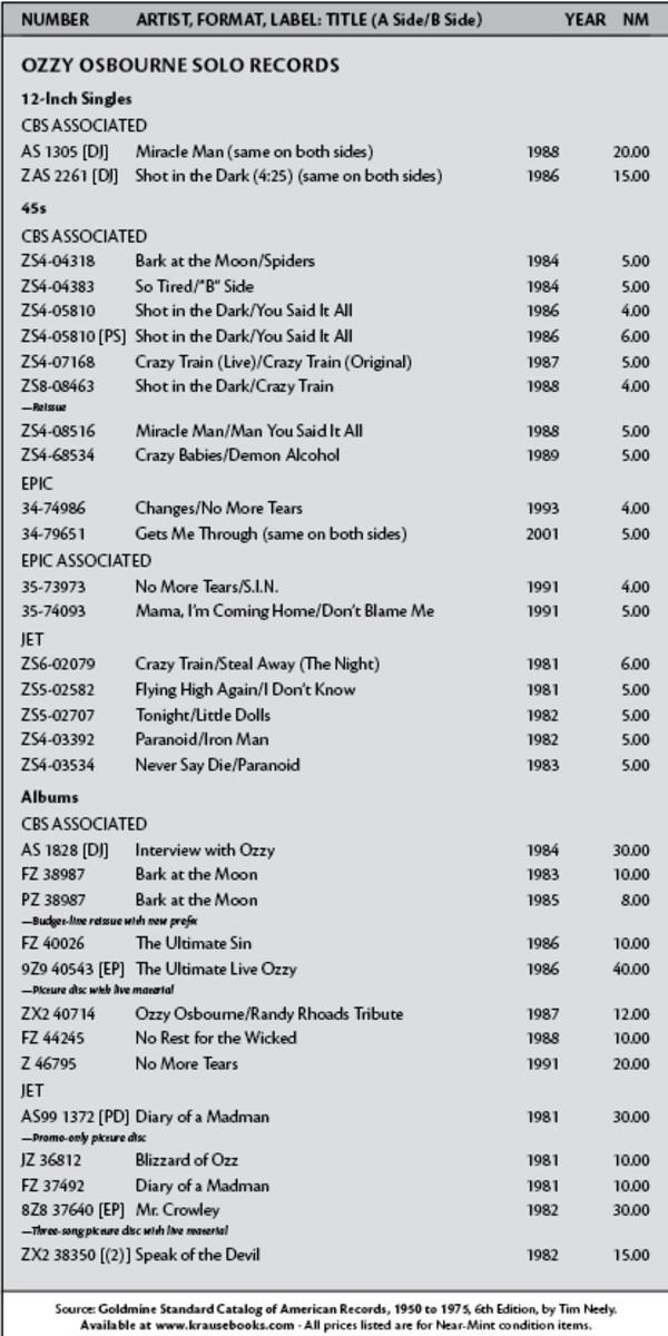 Ozzy_Solo_Vinyl