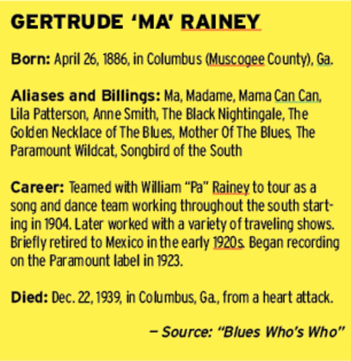 About Gertrude Ma Rainey