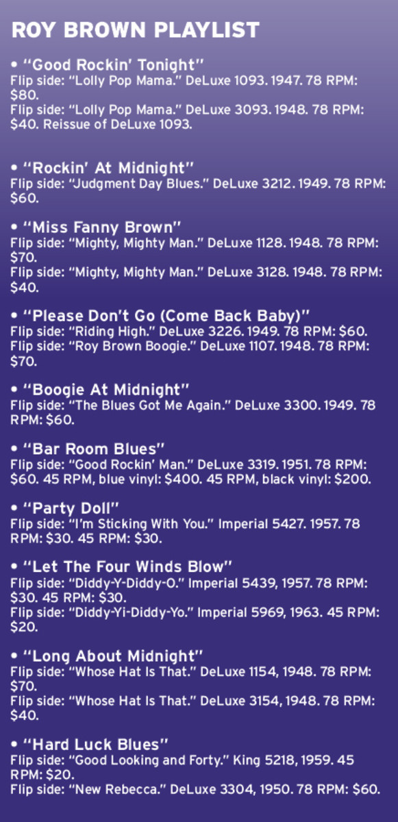 Roy Brown Playlist and Record Values