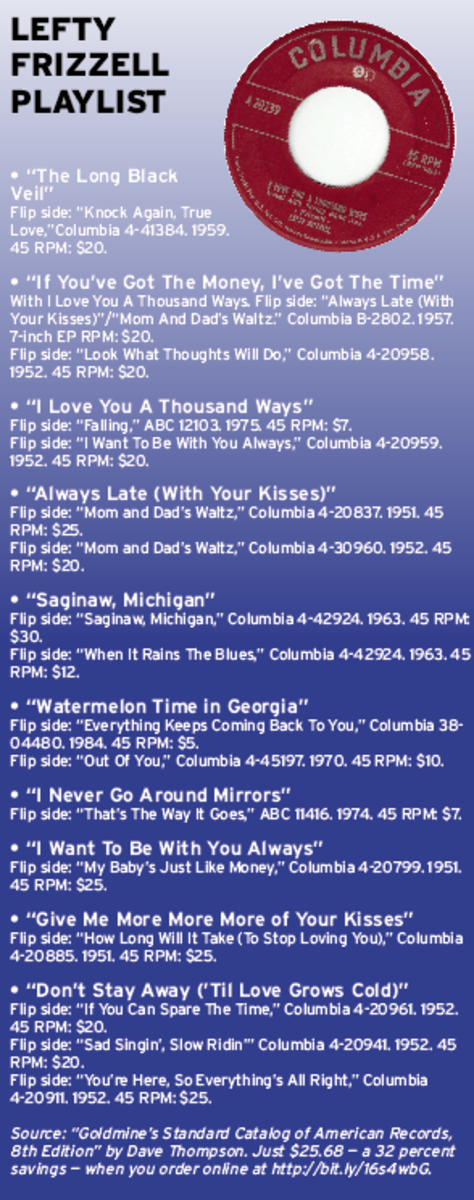 Lefty Frizzell playlist