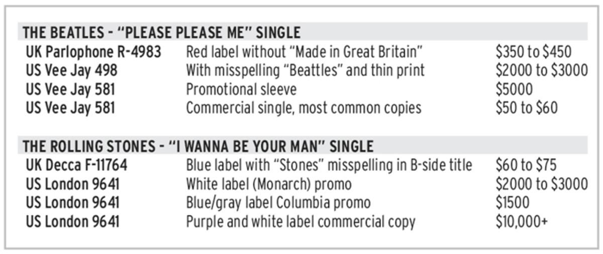 beatles-stones-vinyl-chart